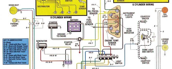 Schaltplan (wiring diagram) für Ford F-100 Pickup Truck der Jahre 1953, 1954, 1955, 1956 - gefunden bei classictruckshop.com/images/f-100wd.jpg