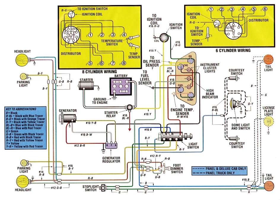 ford f100 pickup truck wiring diagram 1953 1954 1955 1956 iconiccars de wp content uploads 2008 10 ford f100 diagram for communication at crackthecode.co
