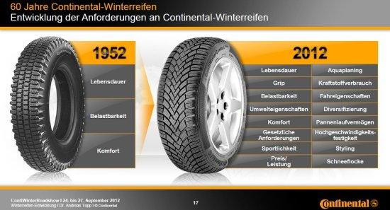 60-jahre-continental-winterreifen-anforderungsprofil-im-wandel-der-zeit-02