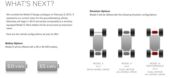 telsa-model-x-05-telsa-motors