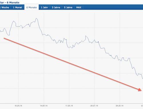 Lohnt sich ein Kauf in den USA bei einem starken Dollar?